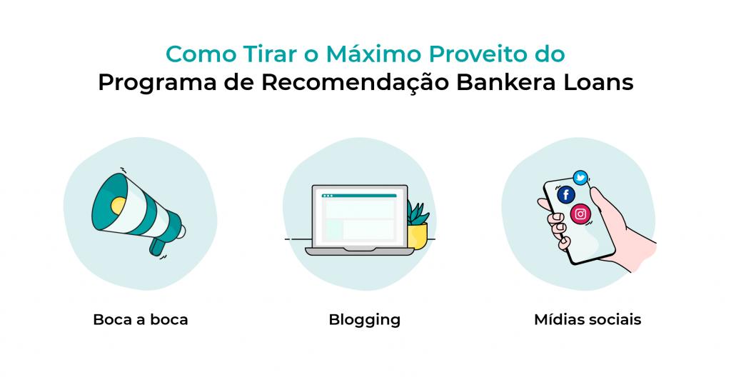 Como tirar o máximo proveito do programa de recomendação Bankera Loans: boca a boca, blogging, mídias sociais