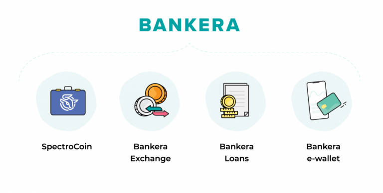 Ecossistema do Bankera: SpectroCoin, Bankera Exchange, Bankera Loans e Bankera e-wallet