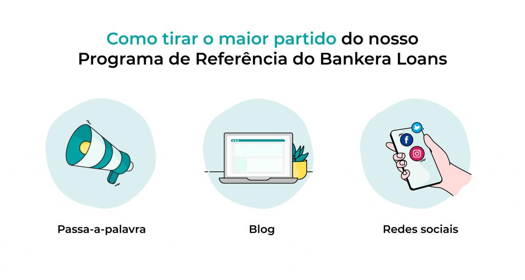 Como tirar o maior partido do nosso Programa de Referências do Bankera Loans